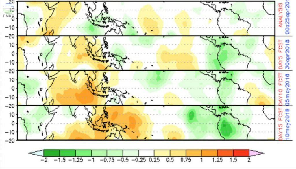 Aktifnya Aliran Massa Udara Basah Picu Cuaca Signifikan di Sejumlah Wilayah Indonesia